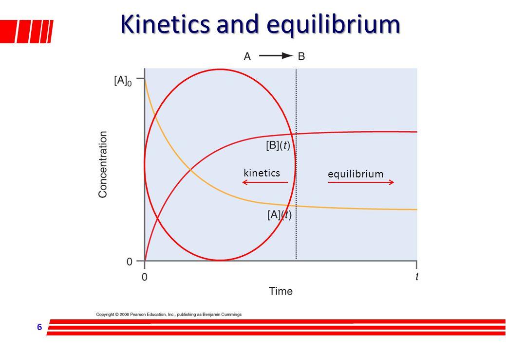 ⇌ Kinetics and equilibrium kinetics equilibrium 6