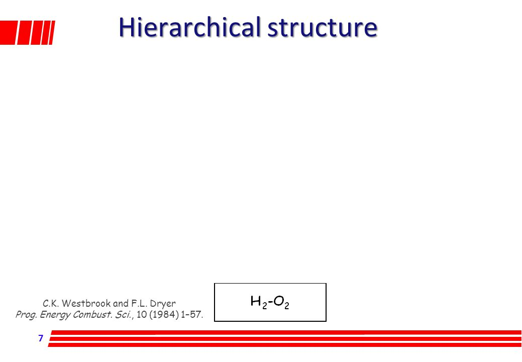 Hierarchical structure C.K. Westbrook and F.L. Dryer Prog. Energy Combust. Sci., 10 (1984) 1–57. 7