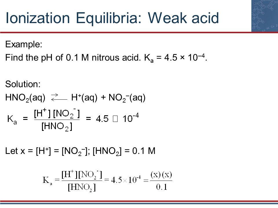 Ionization Equilibria: Weak acid Example: Find the pH of 0.1 M nitrous acid.