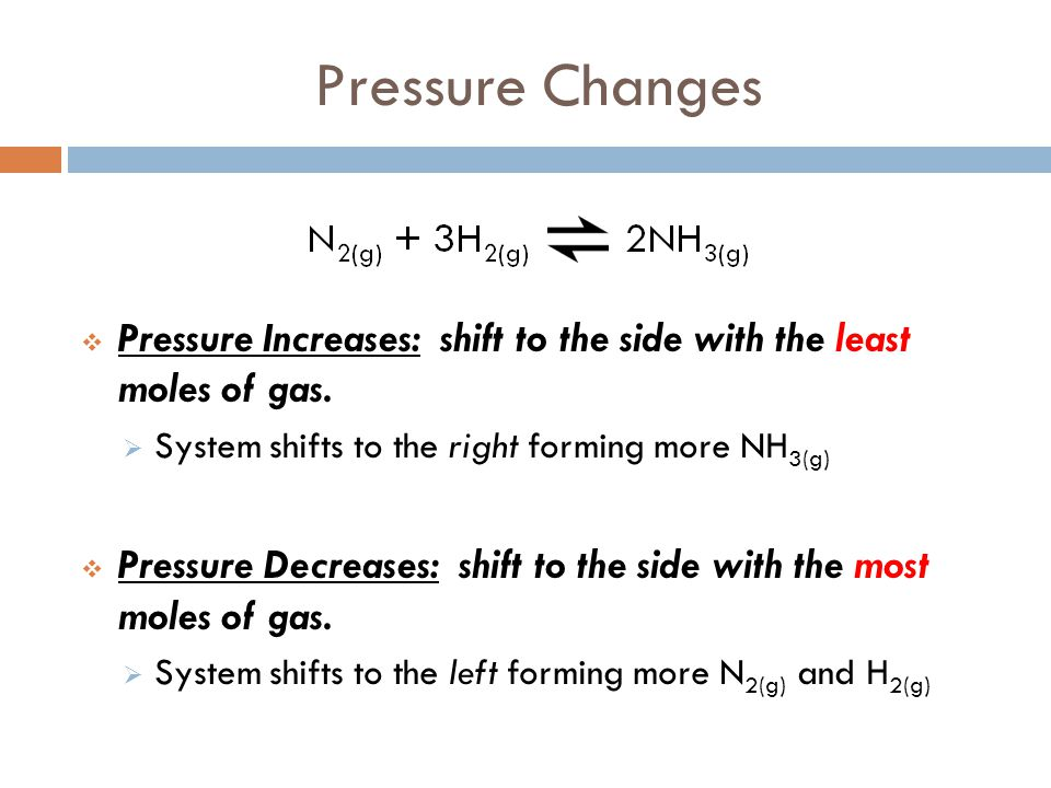 Pressure Changes  Pressure Increases: shift to the side with the least moles of gas.  System shifts to the right forming more NH 3(g)  Pressure Dec