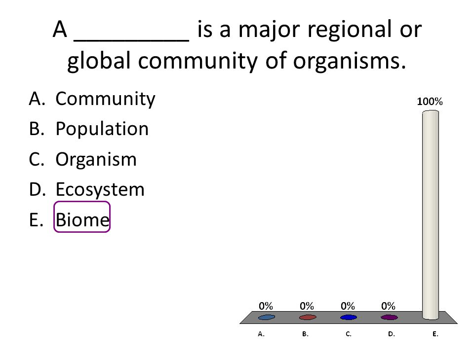 A _________ is a major regional or global community of organisms.