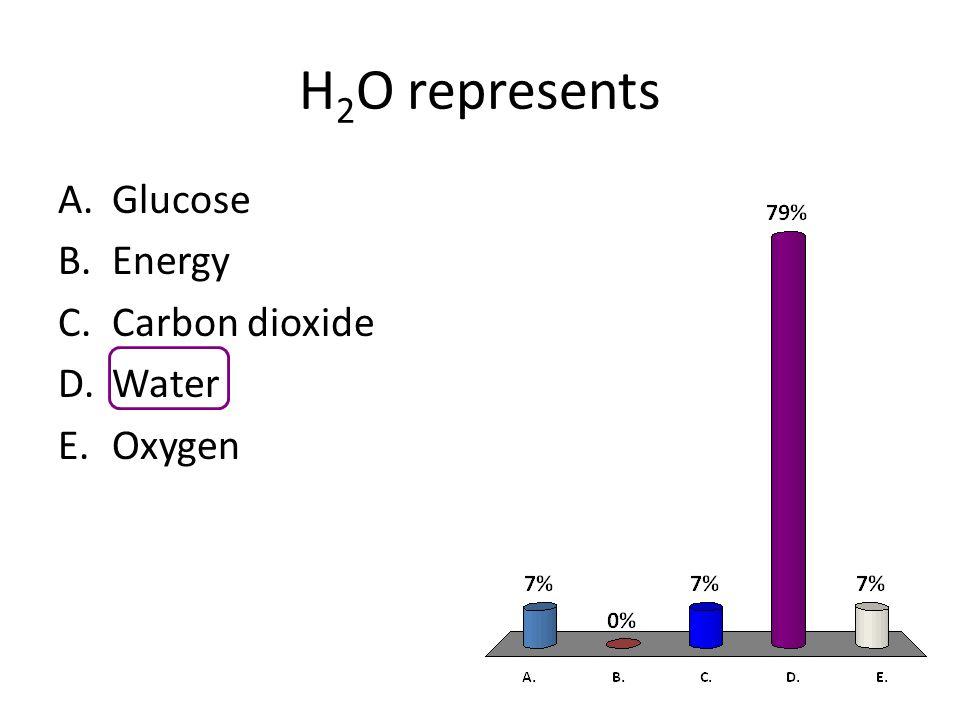 H 2 O represents A.Glucose B.Energy C.Carbon dioxide D.Water E.Oxygen
