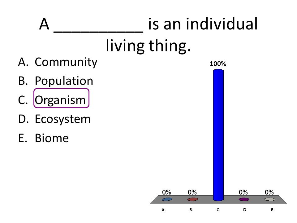 A __________ is an individual living thing. A.Community B.Population C.Organism D.Ecosystem E.Biome