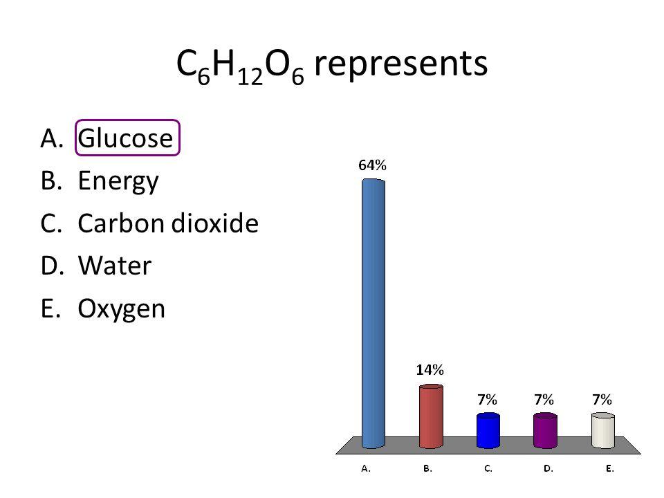 C 6 H 12 O 6 represents A.Glucose B.Energy C.Carbon dioxide D.Water E.Oxygen