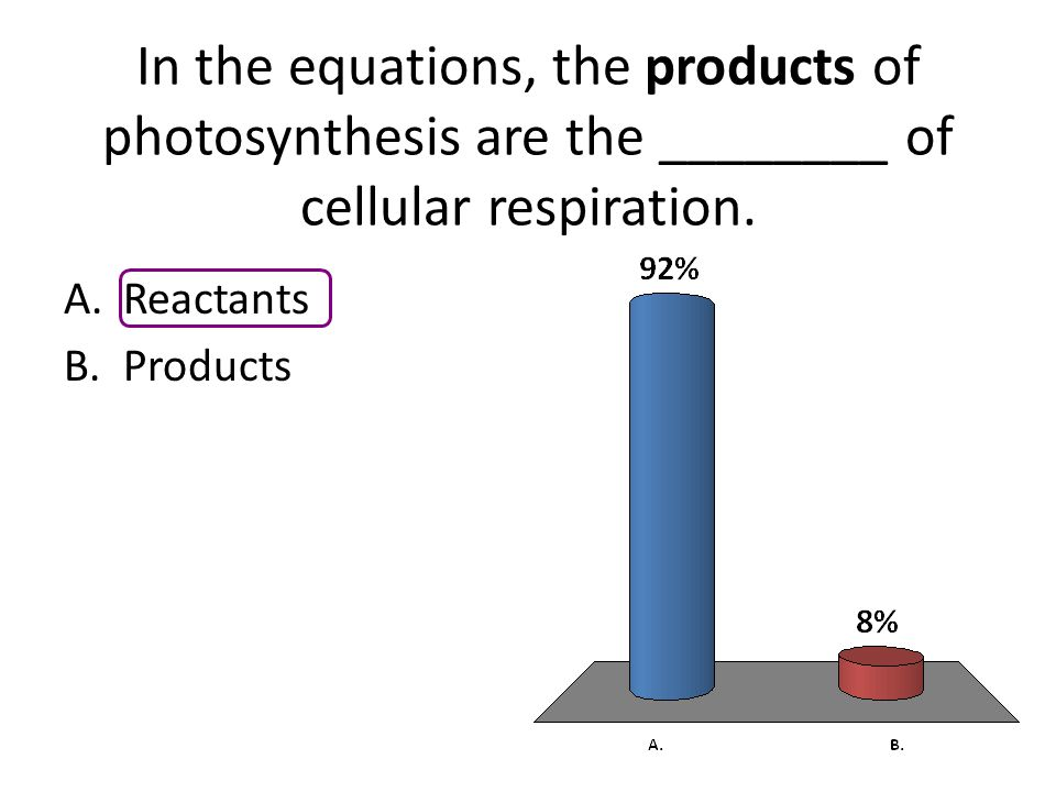In the equations, the products of photosynthesis are the ________ of cellular respiration.