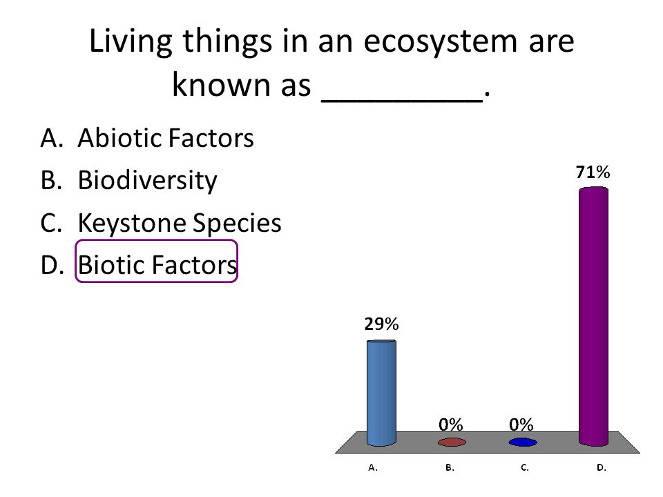 Living things in an ecosystem are known as _________.