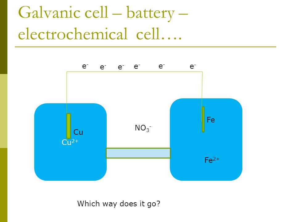 Galvanic cell – battery – electrochemical cell….