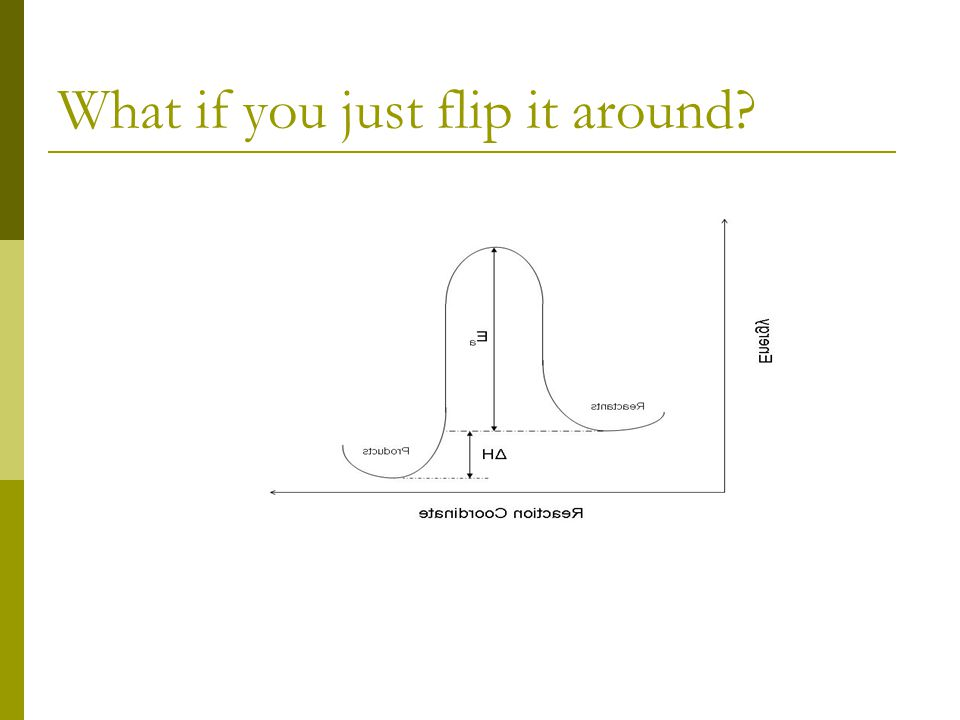 What if you just flip it around