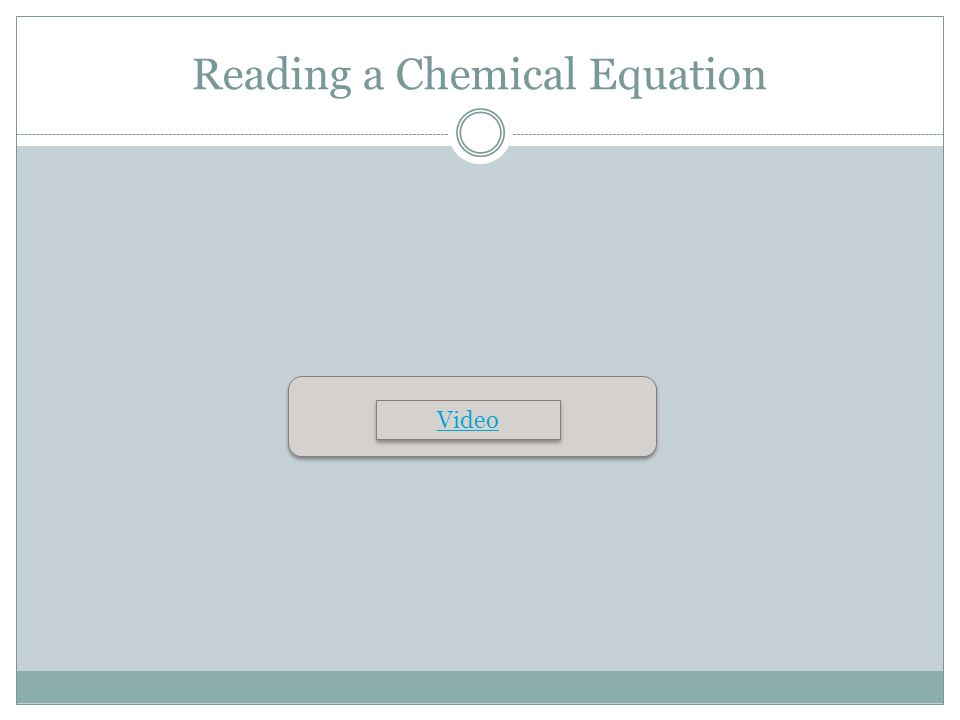 Reading a Chemical Equation Video