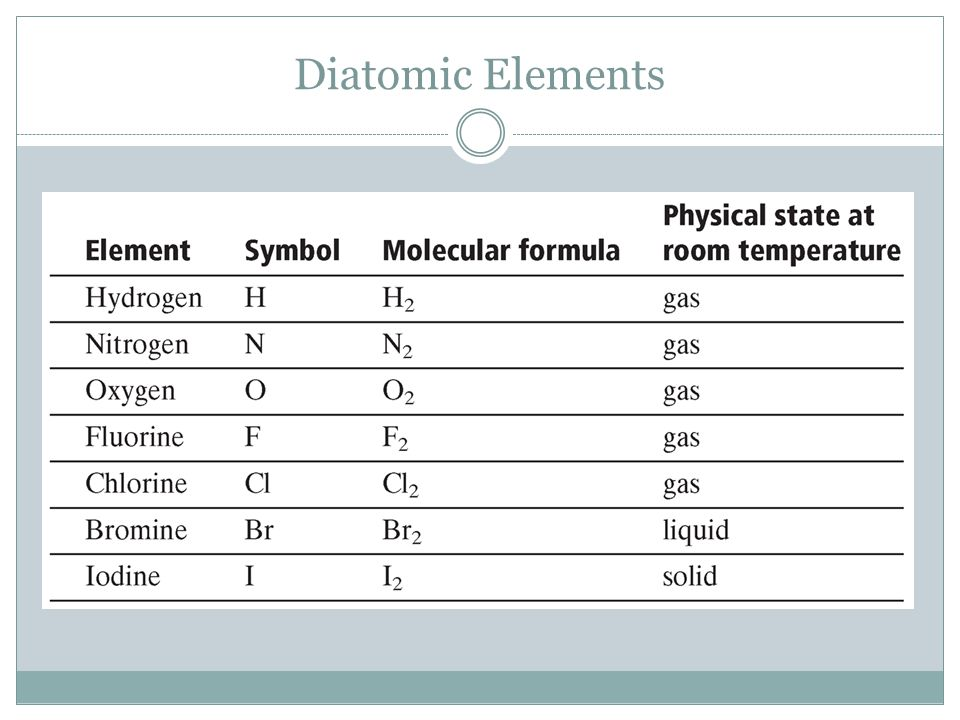Practice  Nitrogen dioxide gas reacts with water to form aqueous nitric acid and nitrogen monoxide gas