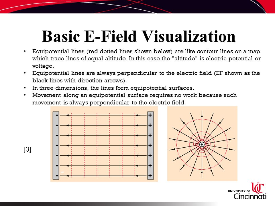 Basic E-Field Visualization [3] Equipotential lines (red dotted lines shown below) are like contour lines on a map which trace lines of equal altitude.