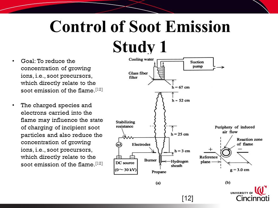 Control of Soot Emission Study 1 [12] Goal: To reduce the concentration of growing ions, i.e., soot precursors, which directly relate to the soot emission of the flame.