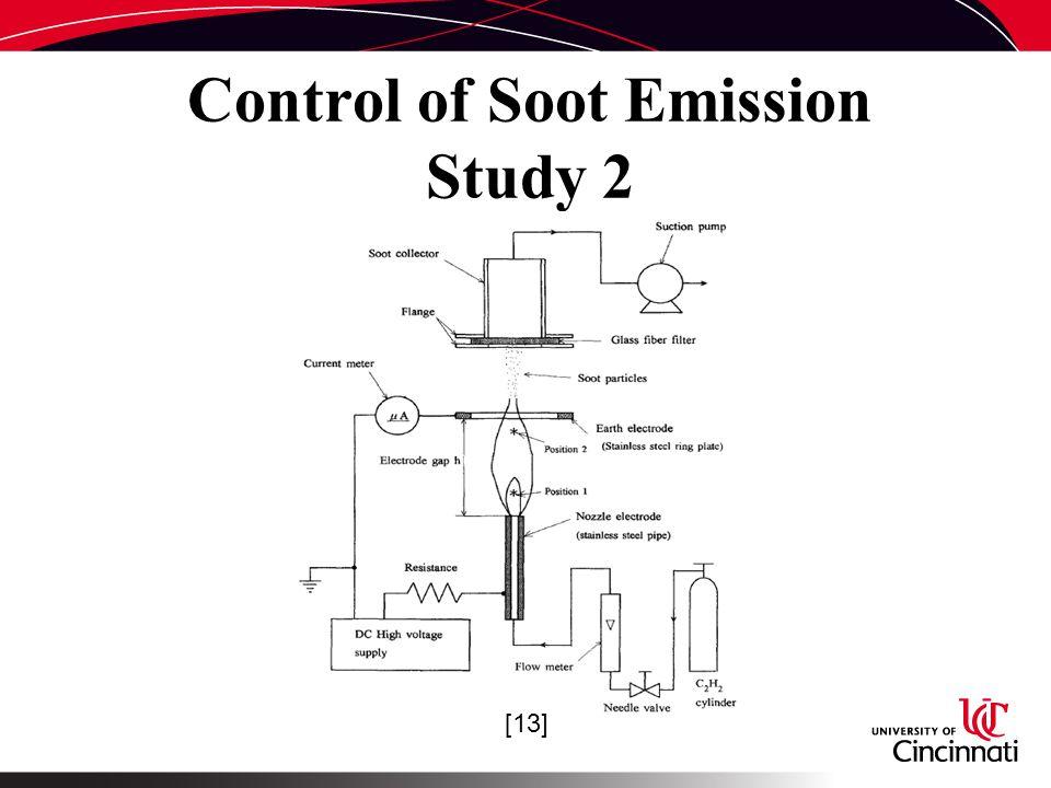 Control of Soot Emission Study 2 [13]