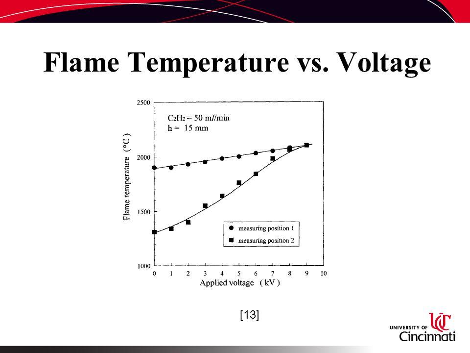 Flame Temperature vs. Voltage [13]