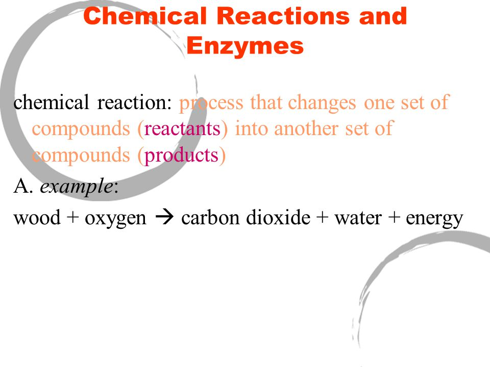 Chemical Reactions and Enzymes chemical reaction: process that changes one set of compounds (reactants) into another set of compounds (products)