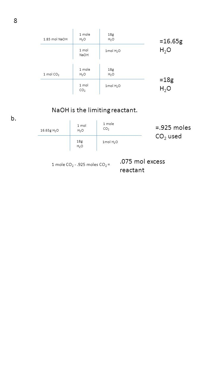 8 1.85 mol NaOH 1 mole H 2 O 1 mol NaOH 18g H 2 O 1mol H 2 O =16.65g H 2 O 1 mol CO 2 1 mole H 2 O 1 mol CO 2 18g H 2 O 1mol H 2 O =18g H 2 O NaOH is the limiting reactant.