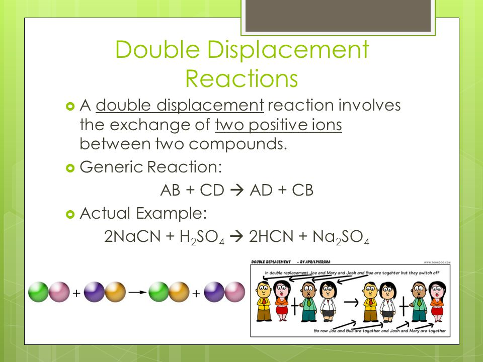 Double Displacement Reactions  A double displacement reaction involves the exchange of two positive ions between two compounds.  Generic Reaction: A