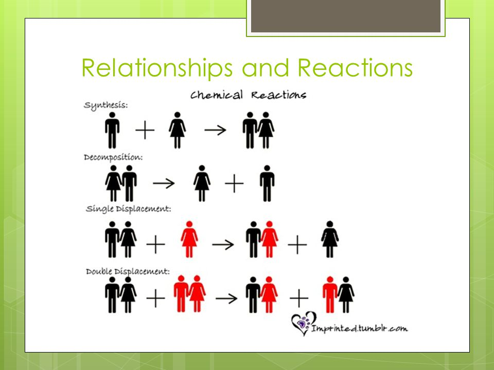 Relationships and Reactions