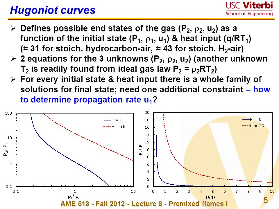 5 AME 513 - Fall 2012 - Lecture 8 - Premixed flames I  Defines possible end states of the gas (  Defines possible end states of the gas (P 2,  2, u 2 ) as a function of the initial state (P 1,  1, u 1 ) & heat input (q/RT 1 ) (≈ 31 for stoich.
