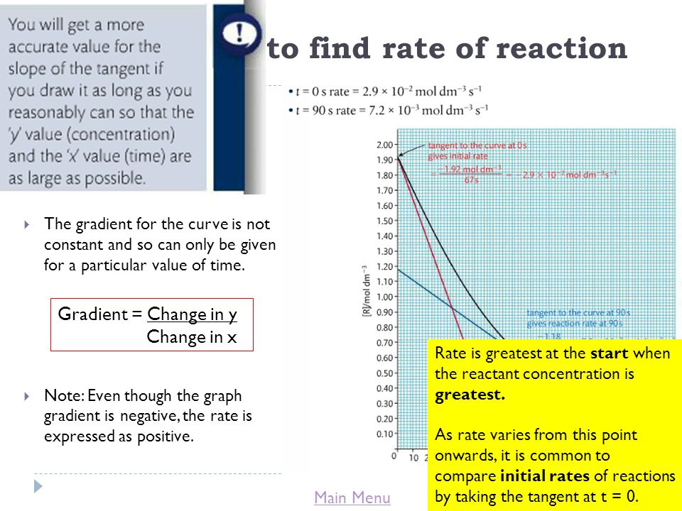 Main Menu Using a graph to find rate of reaction  Steepness/gradient is the measure of the change in the concentration per unit time, or the rate of