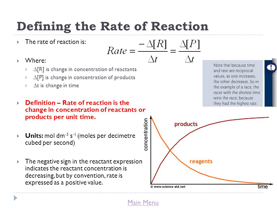 Main Menu Defining the Rate of Reaction  The rate of reaction is:  Where:  ∆[R] is change in concentration of reactants  ∆[P] is change in concent