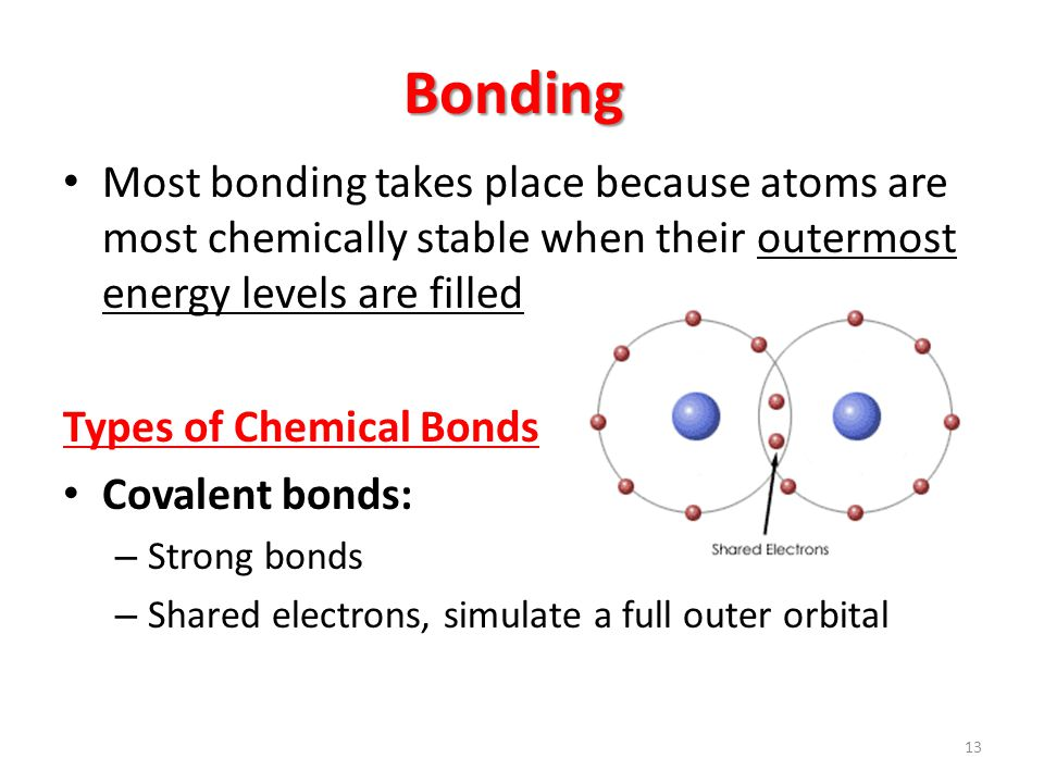 Bonding Most bonding takes place because atoms are most chemically stable when their outermost energy levels are filled Types of Chemical Bonds Covalent bonds: – Strong bonds – Shared electrons, simulate a full outer orbital 13