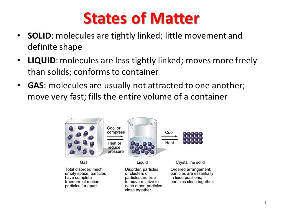 States of Matter SOLID: molecules are tightly linked; little movement and definite shape LIQUID: molecules are less tightly linked; moves more freely than solids; conforms to container GAS: molecules are usually not attracted to one another; move very fast; fills the entire volume of a container 4