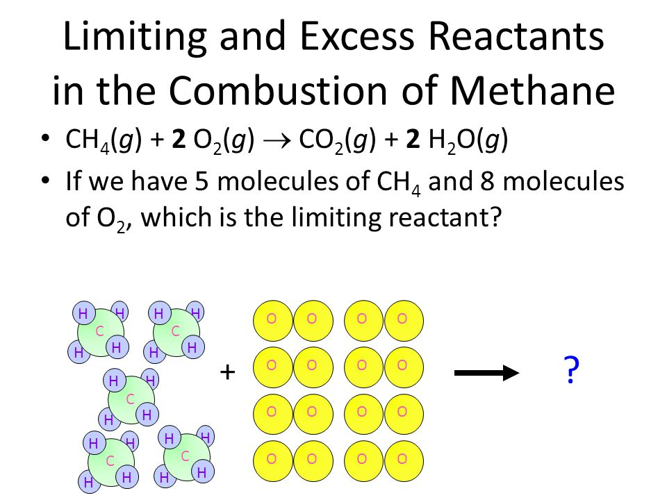 Limiting and Excess Reactants in the Combustion of Methane CH 4 (g) + 2 O 2 (g)  CO 2 (g) + 2 H 2 O(g) If we have 5 molecules of CH 4 and 8 molecules