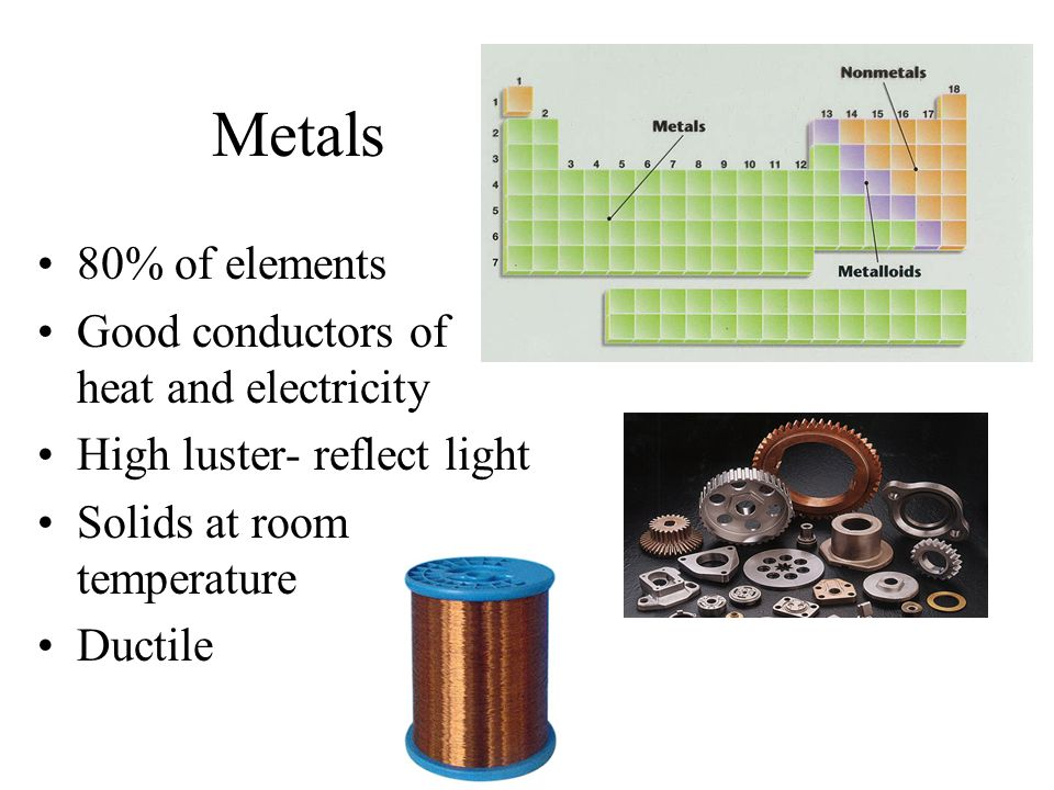 Metals 80% of elements Good conductors of heat and electricity High luster- reflect light Solids at room temperature Ductile
