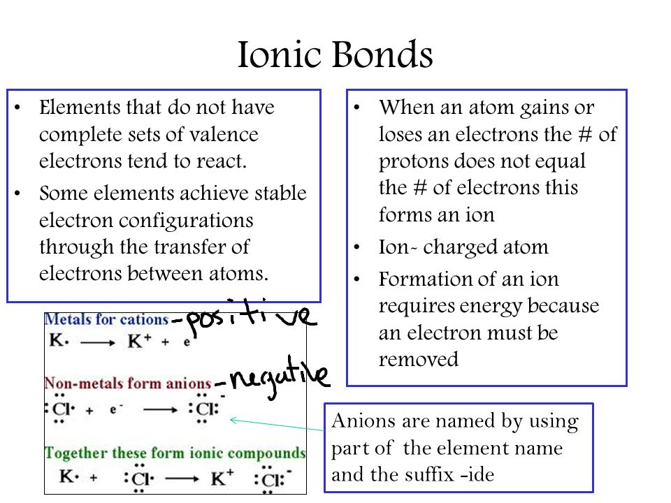Ionic Bonds Elements that do not have complete sets of valence electrons tend to react. Some elements achieve stable electron configurations through t