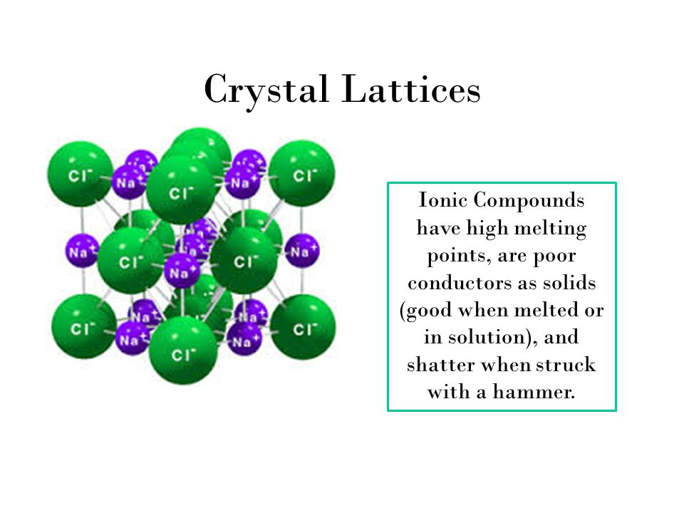Crystal Lattices Ionic Compounds have high melting points, are poor conductors as solids (good when melted or in solution), and shatter when struck with a hammer.