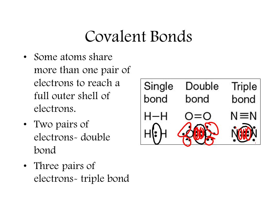 Covalent Bonds Some atoms share more than one pair of electrons to reach a full outer shell of electrons. Two pairs of electrons- double bond Three pa