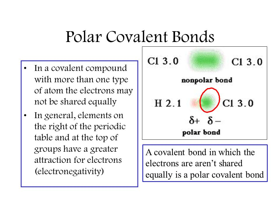 Polar Covalent Bonds In a covalent compound with more than one type of atom the electrons may not be shared equally In general, elements on the right of the periodic table and at the top of groups have a greater attraction for electrons (electronegativity) A covalent bond in which the electrons are aren't shared equally is a polar covalent bond