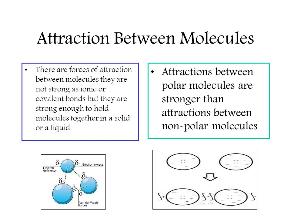 Attraction Between Molecules There are forces of attraction between molecules they are not strong as ionic or covalent bonds but they are strong enough to hold molecules together in a solid or a liquid Attractions between polar molecules are stronger than attractions between non-polar molecules