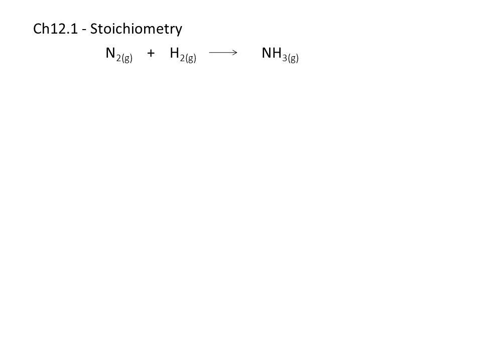 Ch12.1 - Stoichiometry N 2(g) + H 2(g) NH 3(g)