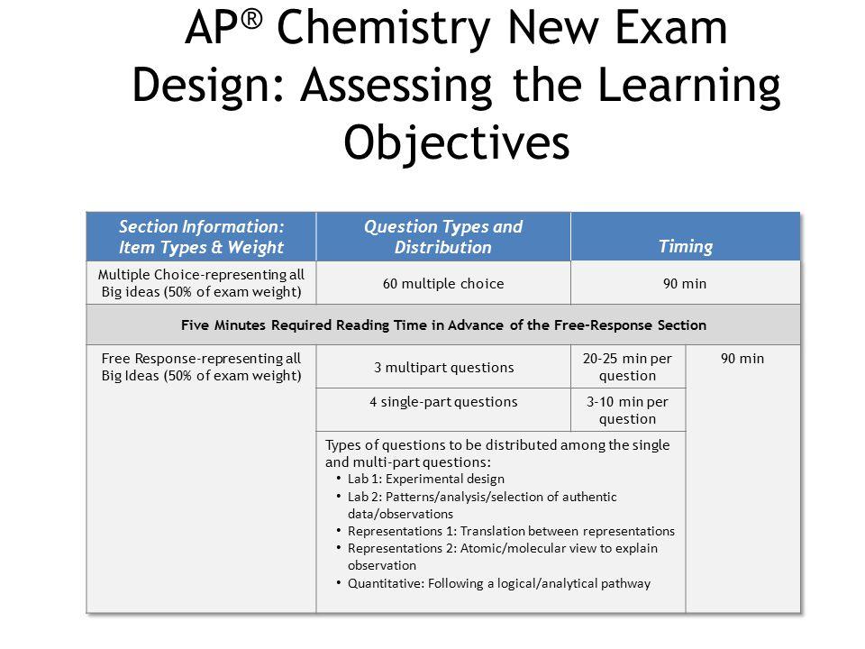 AP ® Chemistry New Exam Design: Assessing the Learning Objectives