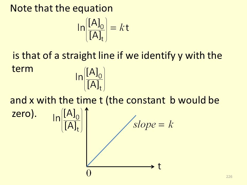 Note that the equation is that of a straight line if we identify y with the term and x with the time t (the constant b would be zero).