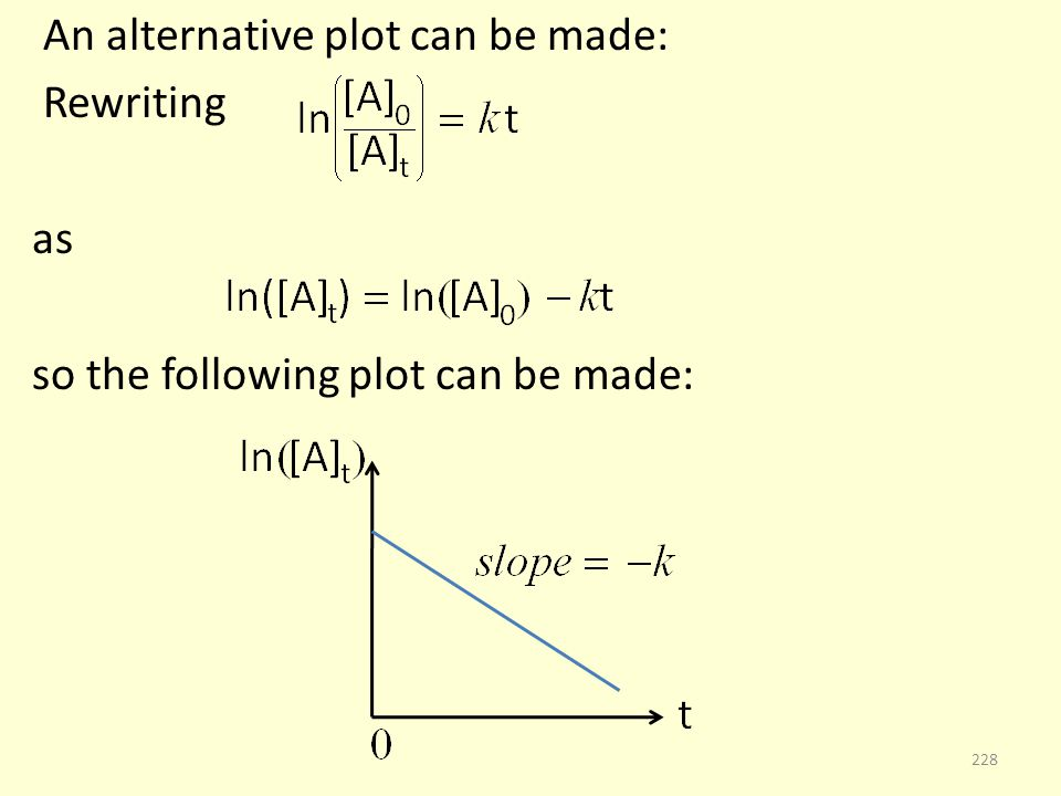 An alternative plot can be made: Rewriting as so the following plot can be made: 228