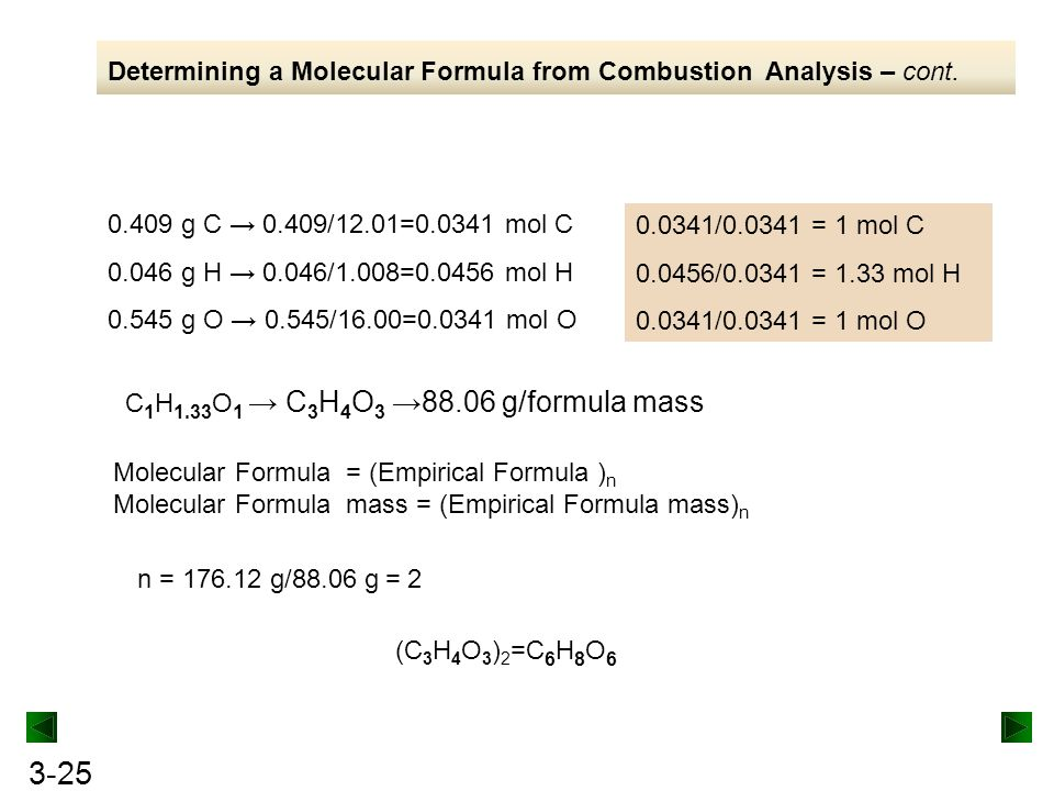 3-25 C 1 H 1.33 O 1 → C 3 H 4 O 3 →88.06 g/formula mass n = 176.12 g/88.06 g = 2 (C 3 H 4 O 3 ) 2 =C 6 H 8 O 6 Determining a Molecular Formula from Combustion Analysis – cont.