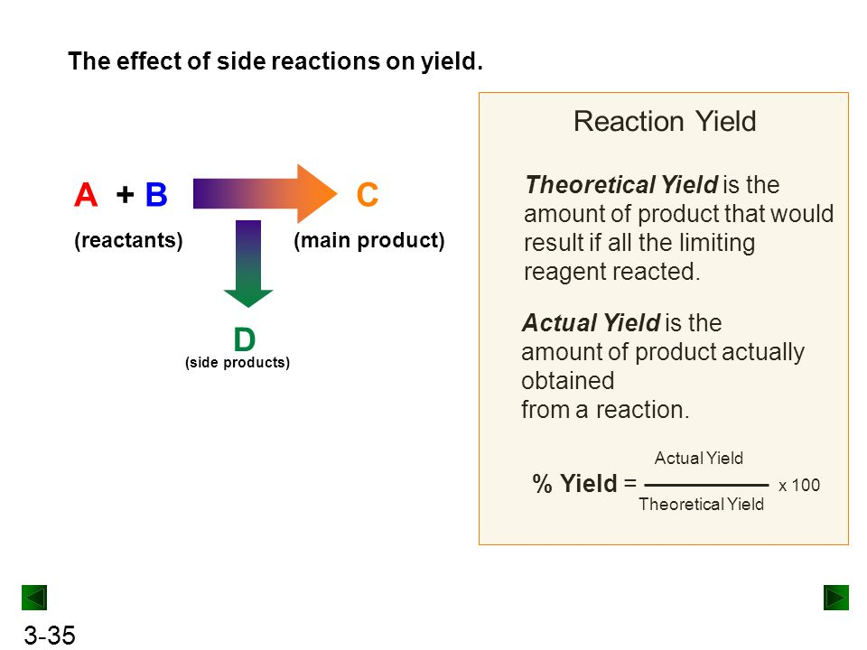 3-35 A + B C (reactants) (main product) D (side products) The effect of side reactions on yield.