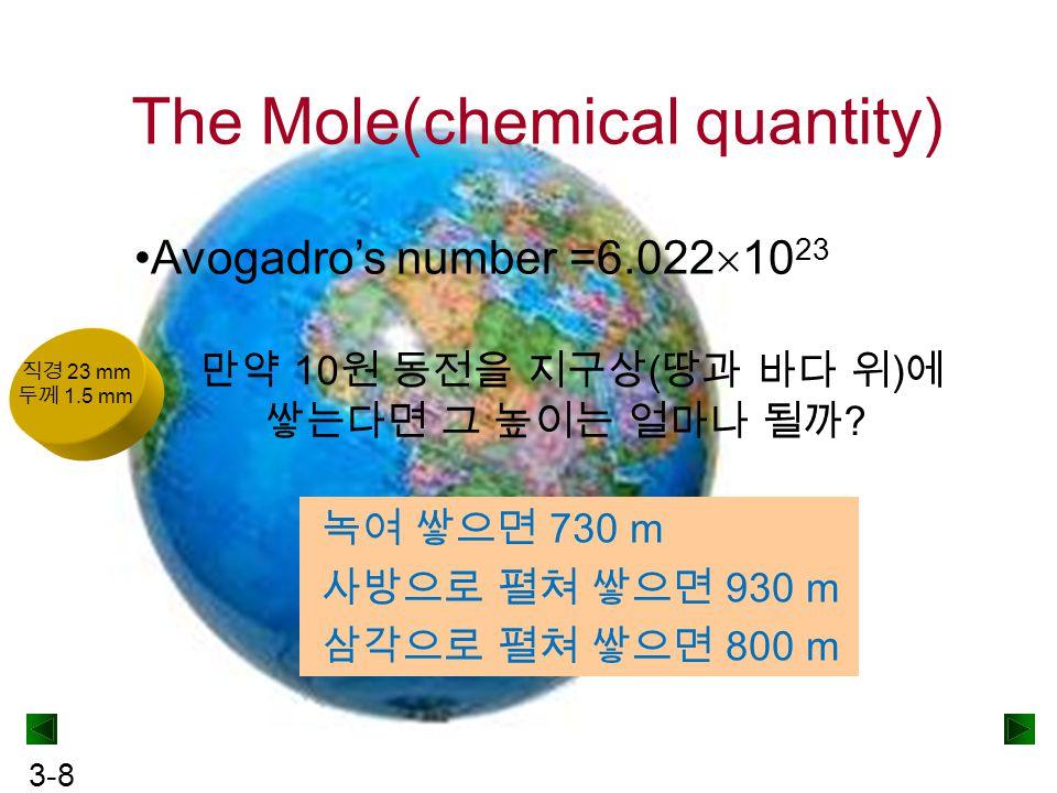 3-8 The Mole(chemical quantity) Avogadro's number =6.022  10 23 만약 10 원 동전을 지구상 ( 땅과 바다 위 ) 에 쌓는다면 그 높이는 얼마나 될까 ? 녹여 쌓으면 730 m 사방으로 펼쳐 쌓으면 930 m 삼각으로