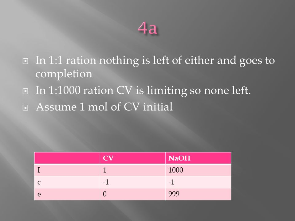  In 1:1 ration nothing is left of either and goes to completion  In 1:1000 ration CV is limiting so none left.