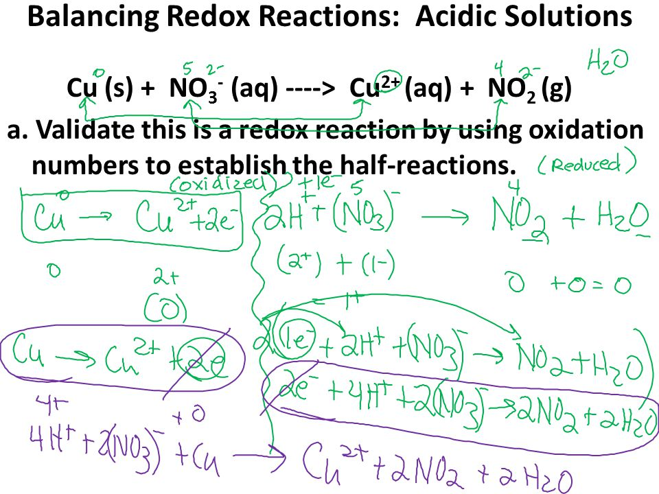Balancing Redox Reactions: Acidic Solutions Cu (s) + NO 3 - (aq) ----> Cu 2+ (aq) + NO 2 (g) a. Validate this is a redox reaction by using oxidation n