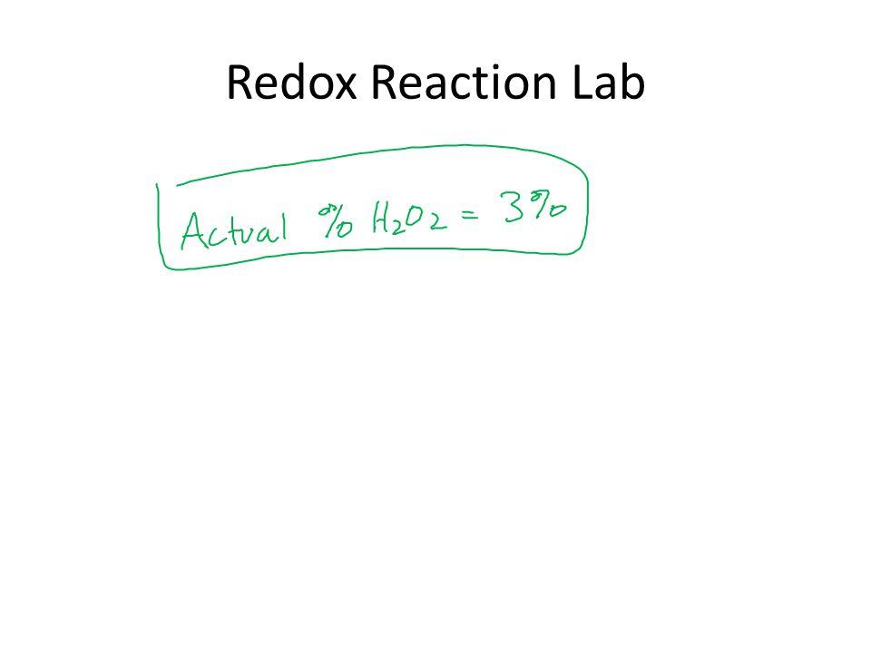 Redox Reaction Lab