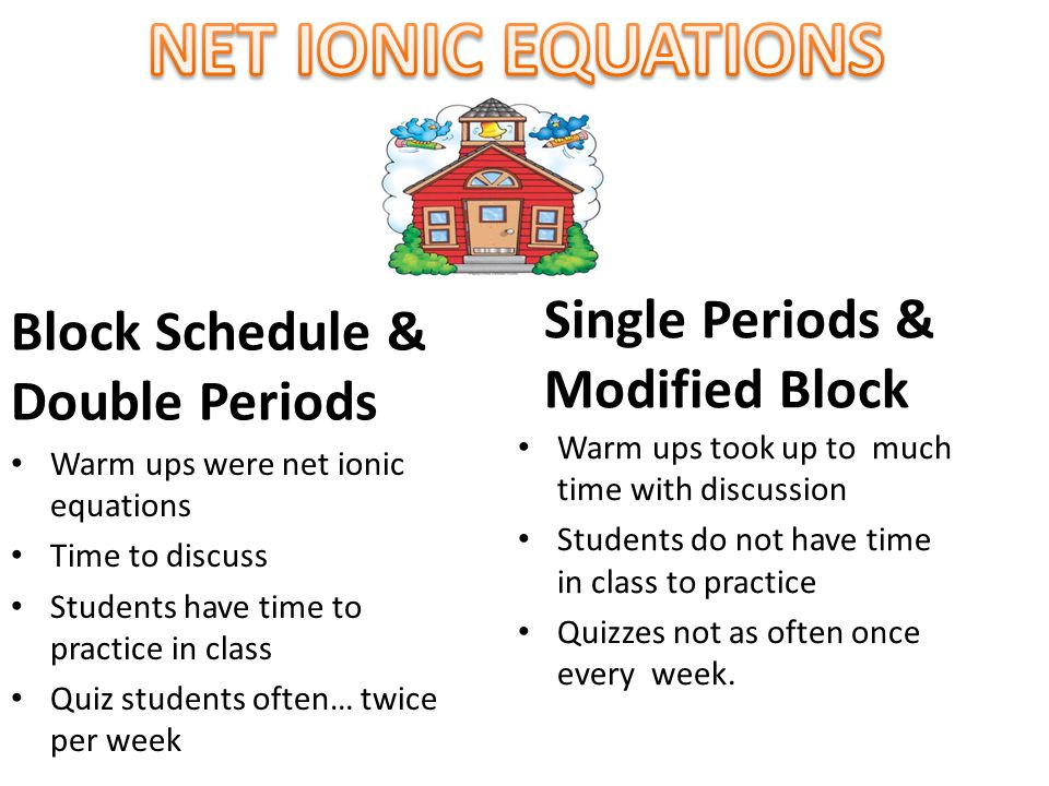 Block Schedule & Double Periods Warm ups were net ionic equations Time to discuss Students have time to practice in class Quiz students often… twice p