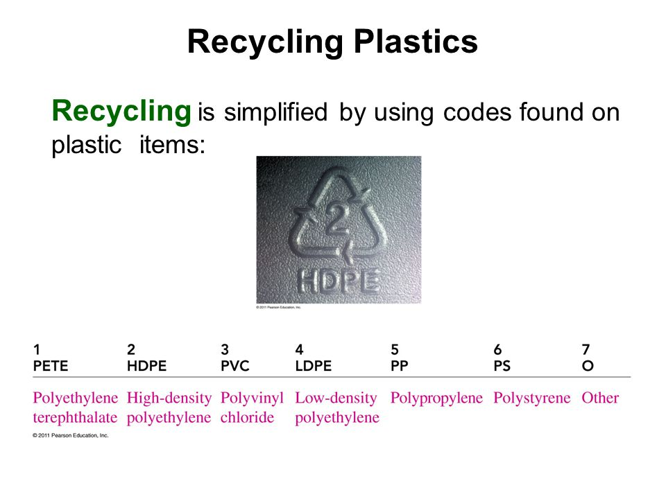 Recycling Plastics Recycling is simplified by using codes found on plastic items:
