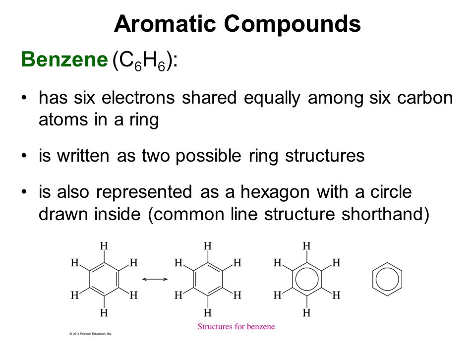Aromatic Compounds Benzene (C 6 H 6 ): has six electrons shared equally among six carbon atoms in a ring is written as two possible ring structures is