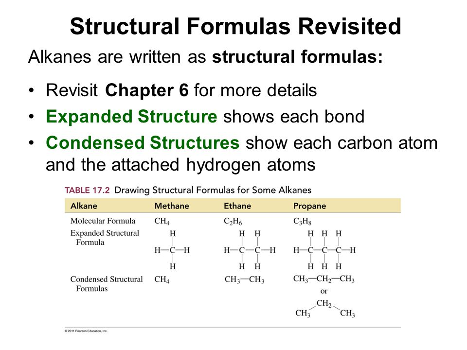 Structural Formulas Revisited Alkanes are written as structural formulas: Revisit Chapter 6 for more details Expanded Structure shows each bond Conden