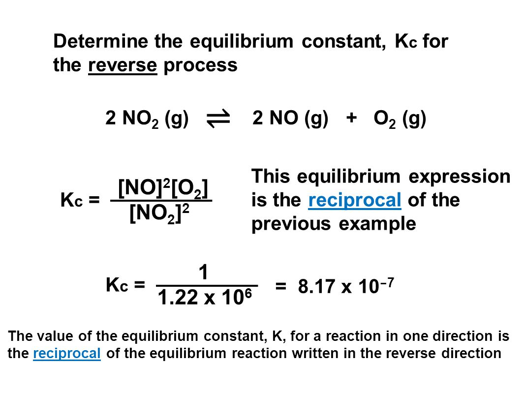 2 NO 2 (g) 2 NO (g) + O 2 (g) ⇌ This equilibrium expression is the reciprocal of the previous example Determine the equilibrium constant, K c for the reverse process K c = [NO] 2 [O 2 ] [NO 2 ] 2 K c = 1 1.22 x 10 6 = 8.17 x 10 - 7 The value of the equilibrium constant, K, for a reaction in one direction is the reciprocal of the equilibrium reaction written in the reverse direction