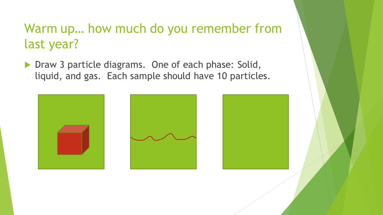 Warm up… how much do you remember from last year.  Draw 3 particle diagrams.
